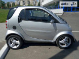 Smart Fortwo 450                                            2004